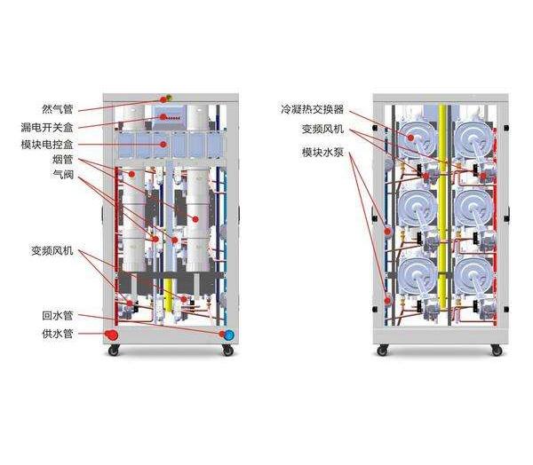 冷凝室燃气模块炉